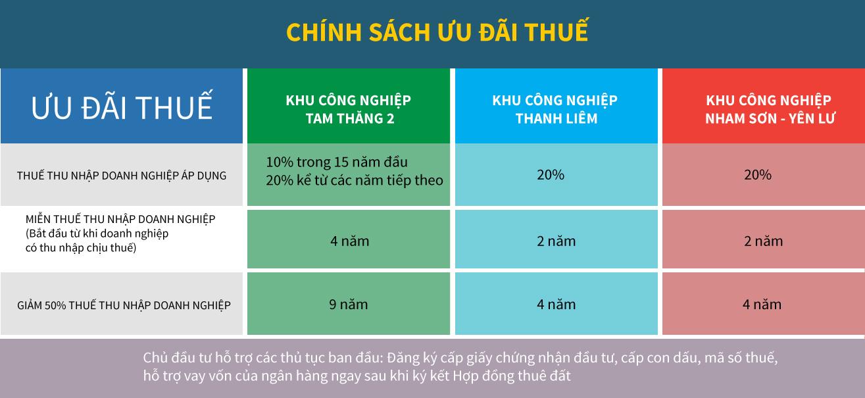 uu-dai-thue